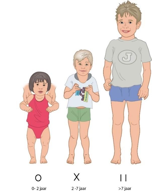 0 - 2 jaar: O-benen